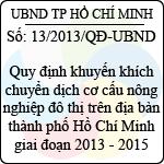 Quyết định 13/2013/QĐ-UBND TP Hồ Chí Minh quy định khuyến khích chuyển dịch cơ cấu nông nghiệp đô thị trên địa bàn thành phố hồ chí minh giai đoạn 2013 - 2015