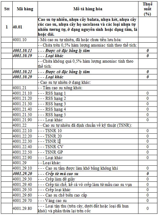 Thông tư 111/2014/TT-BTC