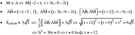 Chuyên đề Hình học giải tích trong không gian OXYZ