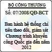 Quyết định số 07/2008/QĐ-BCT
