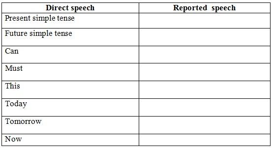 Bộ đề kiểm tra 45 phút môn Tiếng Anh lớp 9