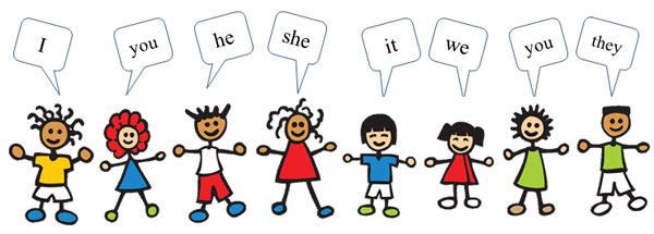 Ôn tập ngữ pháp Tiếng Anh cơ bản