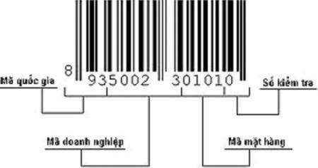 Cách tra mã vạch giúp bạn không bao giờ mua phải hàng giả