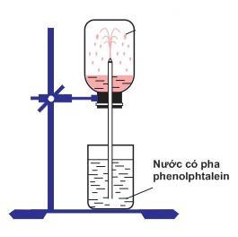 Đáp án môn hóa THPT