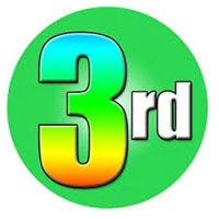 Bài tập câu điều kiện loại 3 có đáp án