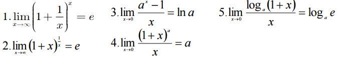 Giới hạn hàm số thường gặp