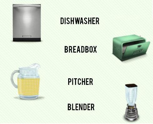 Từ vựng tiếng Anh về những vật dụng trong nhà bếp