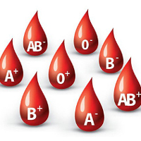 Bạn hiểu biết bao nhiêu về các nhóm máu?