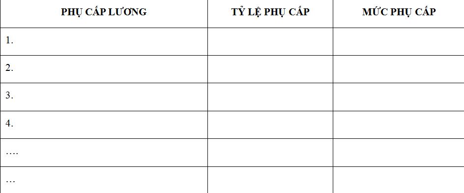 Mẫu hệ thống thang bảng lương năm 2016 mới nhất NĐ 49