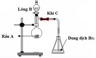 Đề thi thử đại học môn hóa