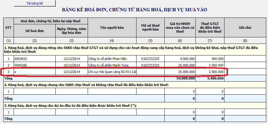 Điều kiện khấu trừ thuế GTGT của hàng nhập khẩu
