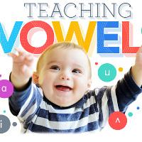 Bài tập trắc nghiệm ngữ âm căn bản: Cách phát âm nguyên âm trong bảng IPA