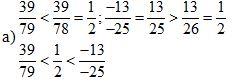 Đề thi khảo sát chất lượng đầu năm môn Toán lớp 7 có đáp án