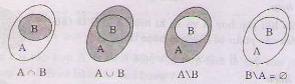 Giải bài tập SGK Toán lớp 10 (Đại số) chương 1: Các phép toán tập hợp