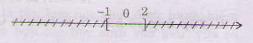 Giải bài tập SGK Toán lớp 10 (Đại số) chương 1: Các tập hợp số