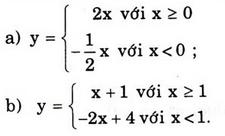 Giải bài tập trang 41, 42 SGK Đại số 10 chương 2: Hàm số y = ax + b