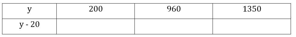 Giải bài tập 1, 2, 3 trang 6, 7 SGK Toán 4