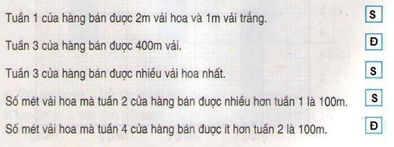 Giải bài tập trang 33, 34 SGK Toán 4