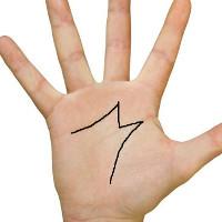 """Những điều đặc biệt chỉ người sở hữu bàn tay """"chữ M"""" mới có"""