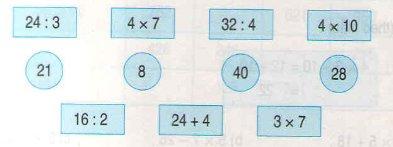 Giải bài tập trang 10, 11 SGK Toán 3: Ôn tập các bảng chia