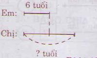 Giải bài tập trang 33, 34 SGK Toán 3