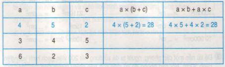 Giải bài tập trang 66, 67 SGK Toán 4