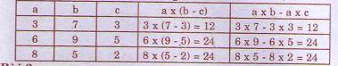 Giải bài tập trang 67, 68 SGK Toán 4