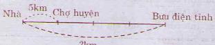 Giải bài tập trang 50, 51 SGK Toán 3