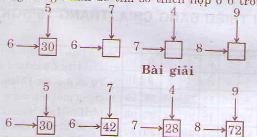 Giải bài tập trang 74, 75, 76 SGK Toán 3: Giới thiệu bảng nhân - Bảng chia