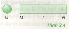 Giải bài tập trang 14 SGK Vật lý lớp 11