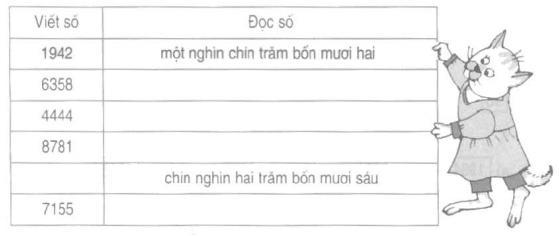 Giải bài tập trang 92, 93, 94 SGK Toán 3