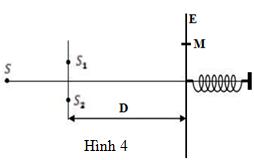 Đề thi hsg môn Vật lý lớp 12