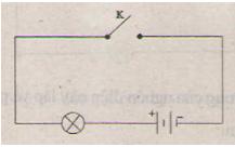 Giải bài tập trang 58, 59 SGK Vật lý lớp 7