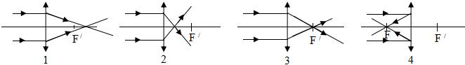 Đề thi giữa hk2 môn Vật lý lớp 9