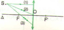 Giải bài tập trang 113, 114, 115 SGK Vật lý lớp 9