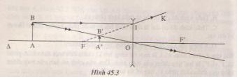 Giải bài tập trang 122, 123 SGK Vật lý lớp 9