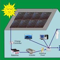 Bài tập Tiếng Anh lớp 7 Chương trình mới Unit 10 SOURCES OF ENERGY