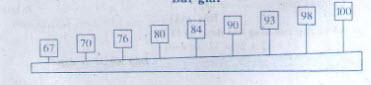 Giải bài tập trang 125 SGK Hóa lớp 9