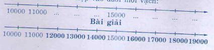 Giải bài tập trang 142 SGK Toán 3