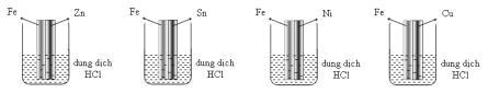 Đề thi thử THPTQG môn Hóa học
