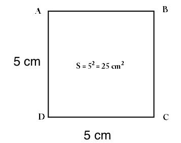 Cách tính diện tích hình vuông, chu vi hình vuông