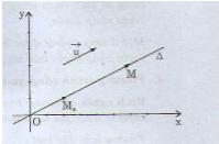 Giải bài tập trang 80, 81 SGK Hình học 10