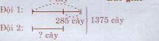 Giải bài tập trang 175 SGK Toán 4