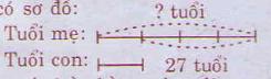 Giải bài tập trang 176 SGK Toán 4