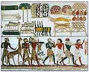 Lý thuyết Lịch sử 10 bài 3: Các quốc gia cổ đại phương Đông