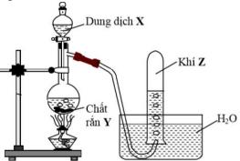 Đề thi thử THPT Quốc gia năm 2017 môn Hóa học
