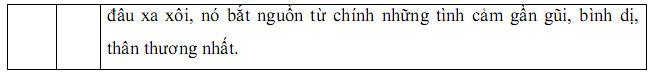 Đề thi vào lớp 10 môn Ngữ văn có đáp án
