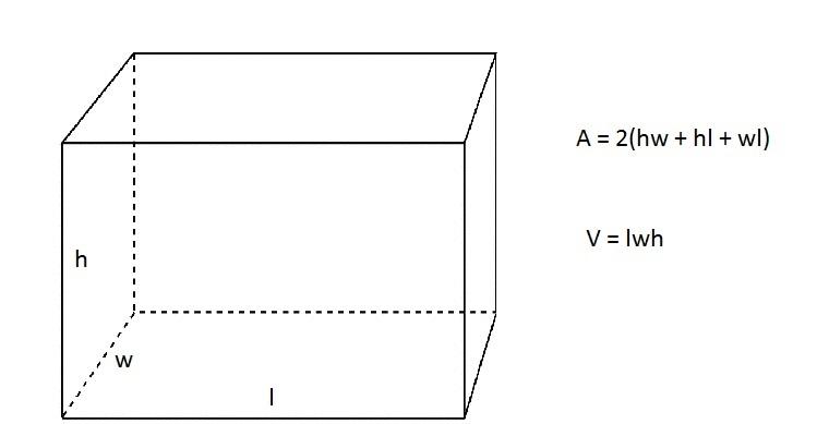 Công thức tính thể tích hình hộp chữ nhật, diện tích hình hộp chữ nhật