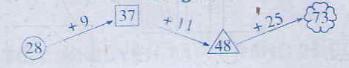 Lời giải hay bài tập SGK Toán 2 trang 22