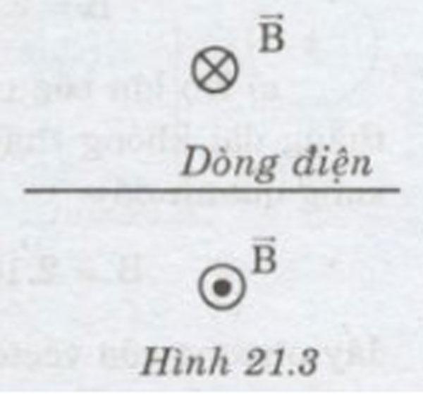 Giải chi tiết bài tập Vật lý lớp 11